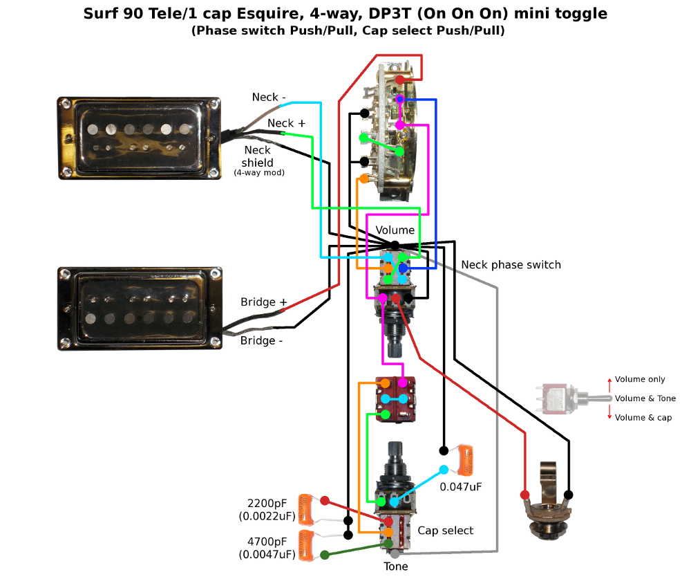 Switchable Tele Esquire Wiring 4 Way Switch Options