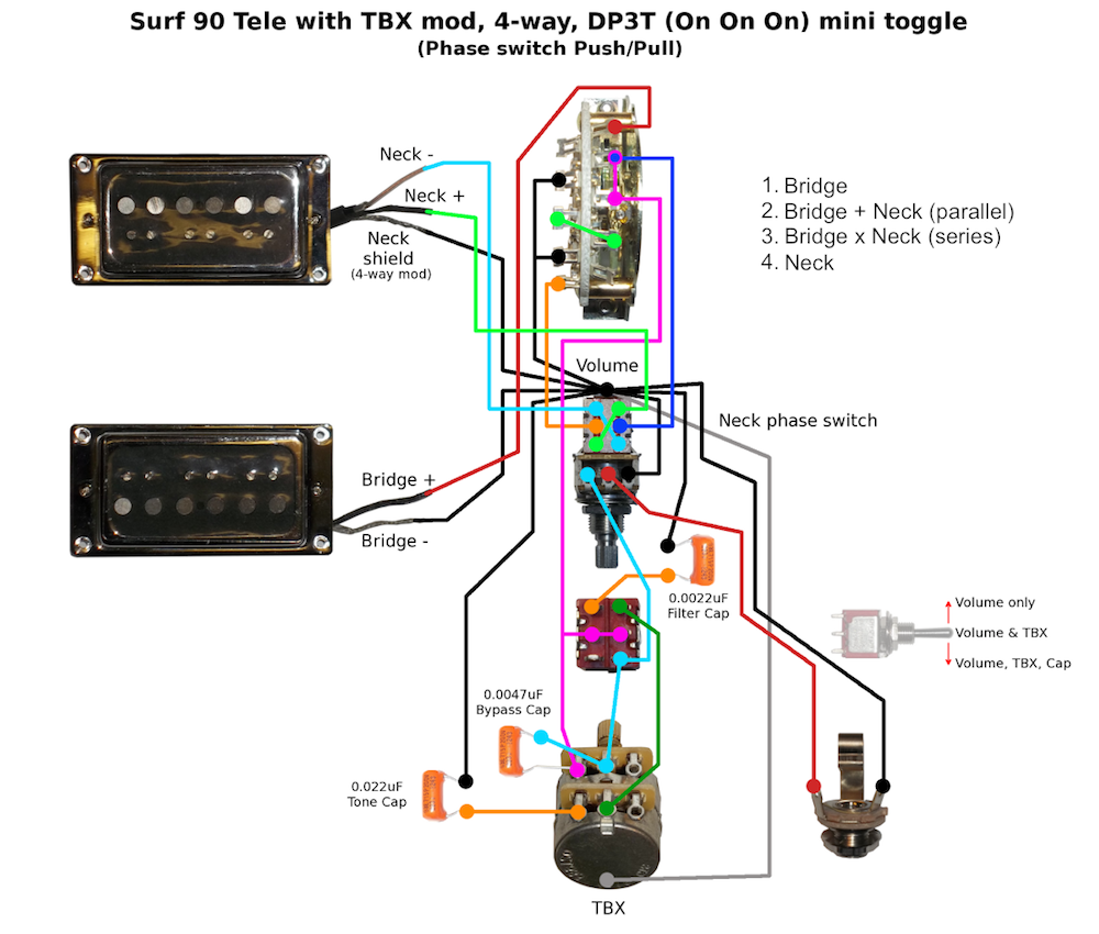 1l7bo Surf90_Tele_TBX_4way_DP3T_pushpull_v2 tl 1tb telebilly page 7 gfs surf 90 wiring diagram at crackthecode.co